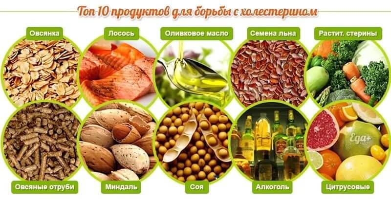 10 продуктов для снижения холестерина