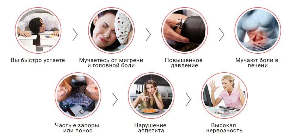 Основные симптомы атеросклероза