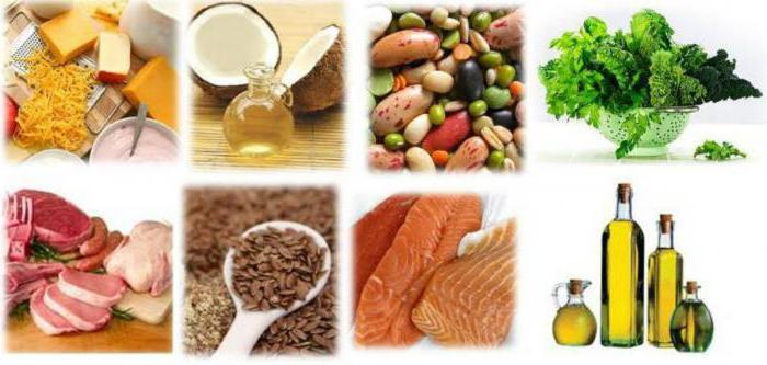 Снижения «плохого» холестерина