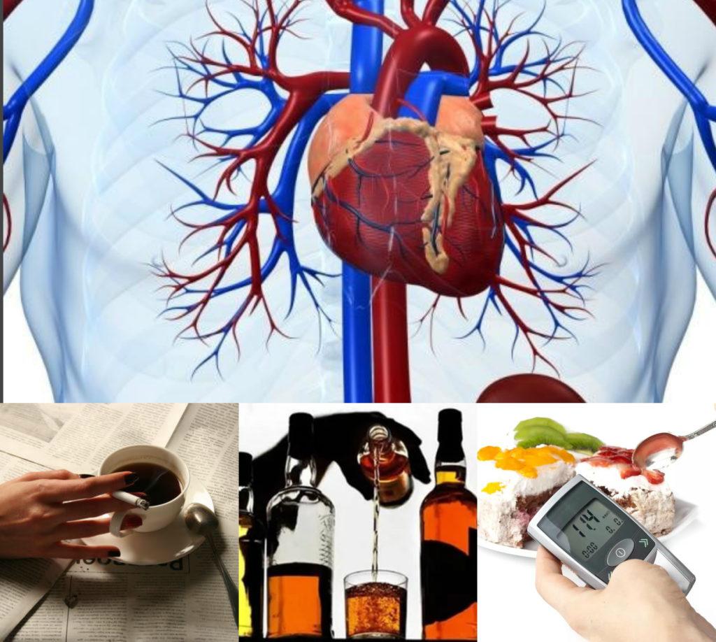 Основные опасности атеросклероза