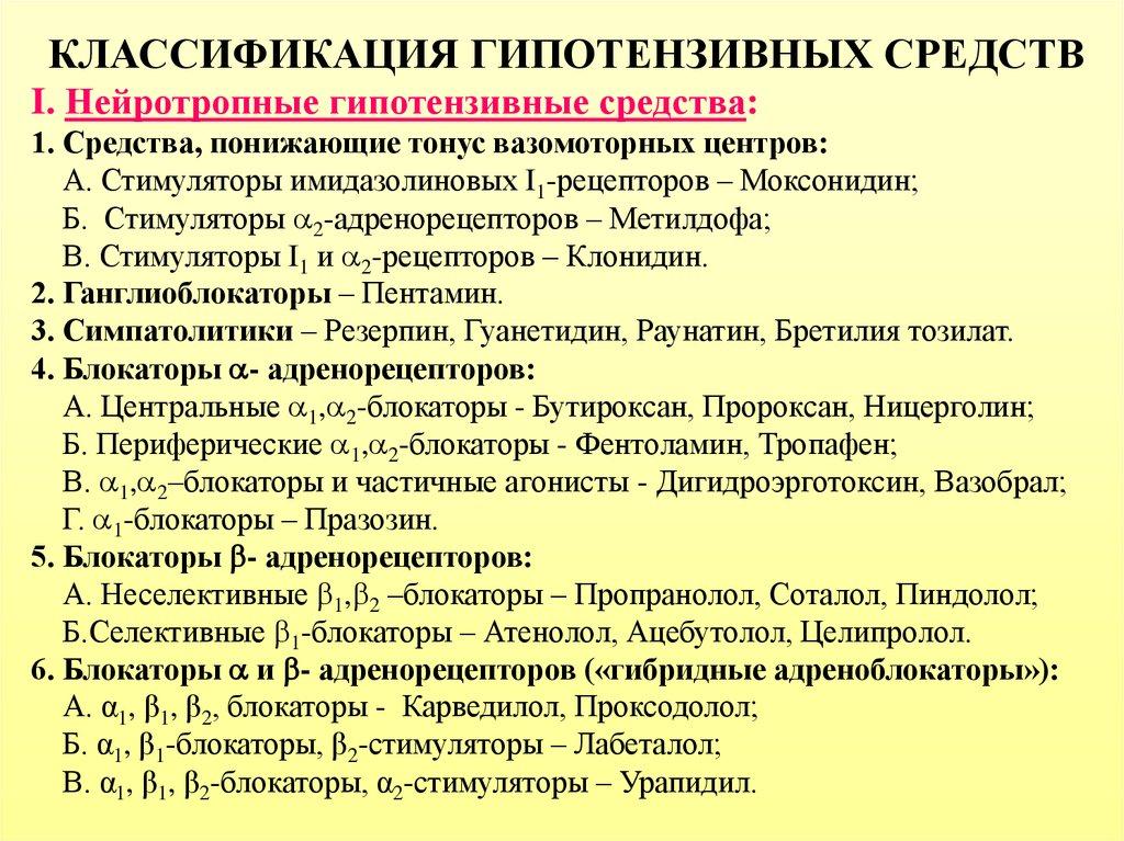 Классификация препаратов