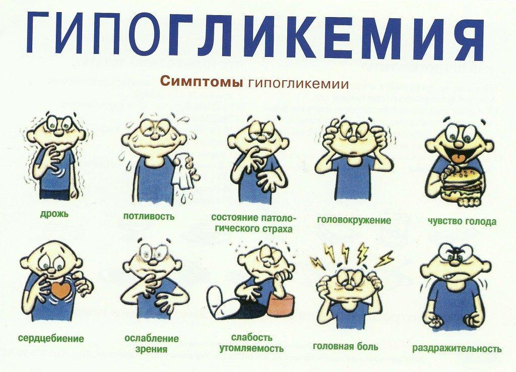 Гипогликемия - симптомы