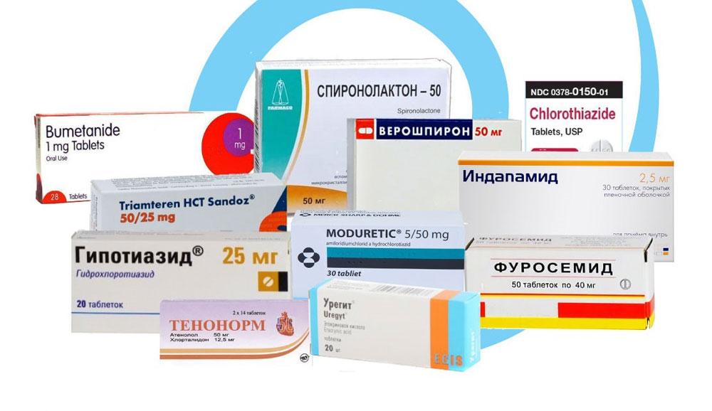 ассортимент мочегонных лекарств